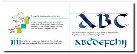 ABC Uncials for blog72